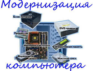 Модернизация компьютера