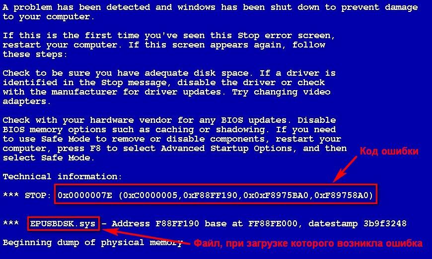 Коды ошибок синего экрана смерти